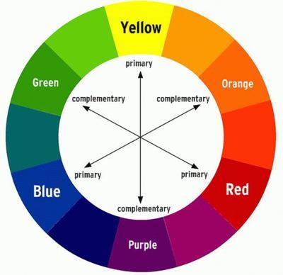 Fungsi 5 Warna Color Correcting Concealer yang Ampuh Menyamarkan Kelemahan Wajah