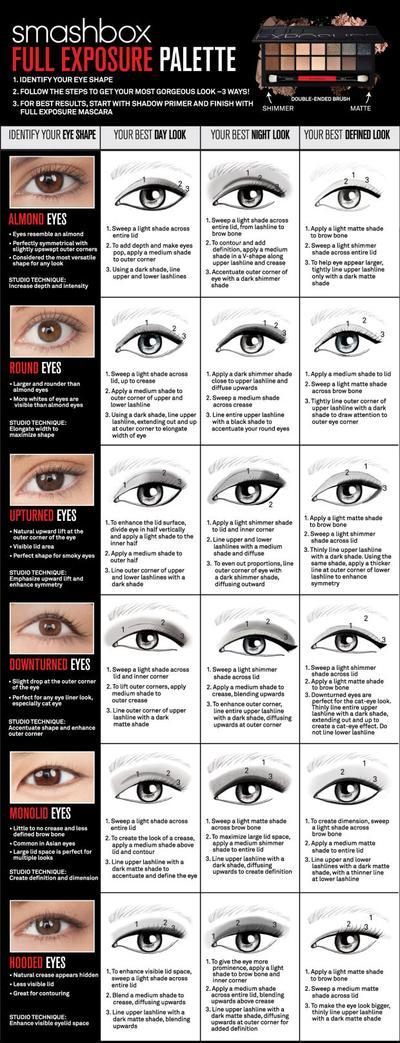 Sesuaikan Eyeshadow Dengan Bentuk Mata
