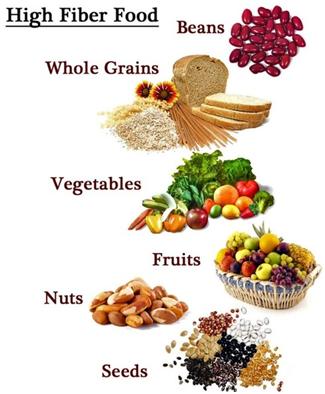 Konsumsi Makanan Berprotein dan Berserat