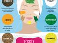 Yuk, bahas DIY skin care! Apa nih resep perawatan kulit alami andalan kamu?