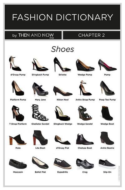 Tentukan Jenis dan Model Sepatu