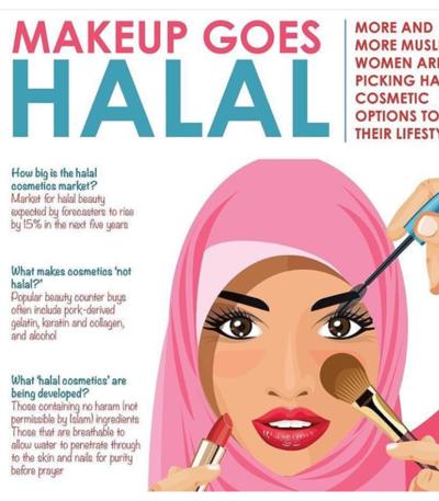 #FORUM Seberapa penting makeup halal buat kalian?