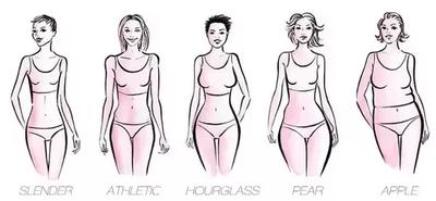 [FORUM] Lebih baik punya body yang kurus atau berisi?