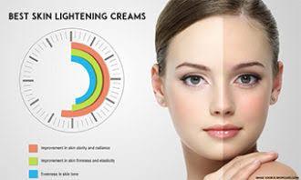 """Skincare """"whitening"""" yang recommend untuk kulit kusam dan gelap apa ya??"""