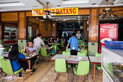 [FORUM] Biaya makan 3x Rp25 Ribu di Jakarta, Mungkinkah?
