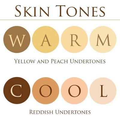 [FORUM] Dear, apa sih undertone kulit kamu?